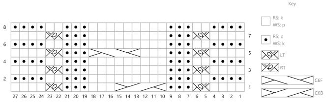 retta-scarf-chart